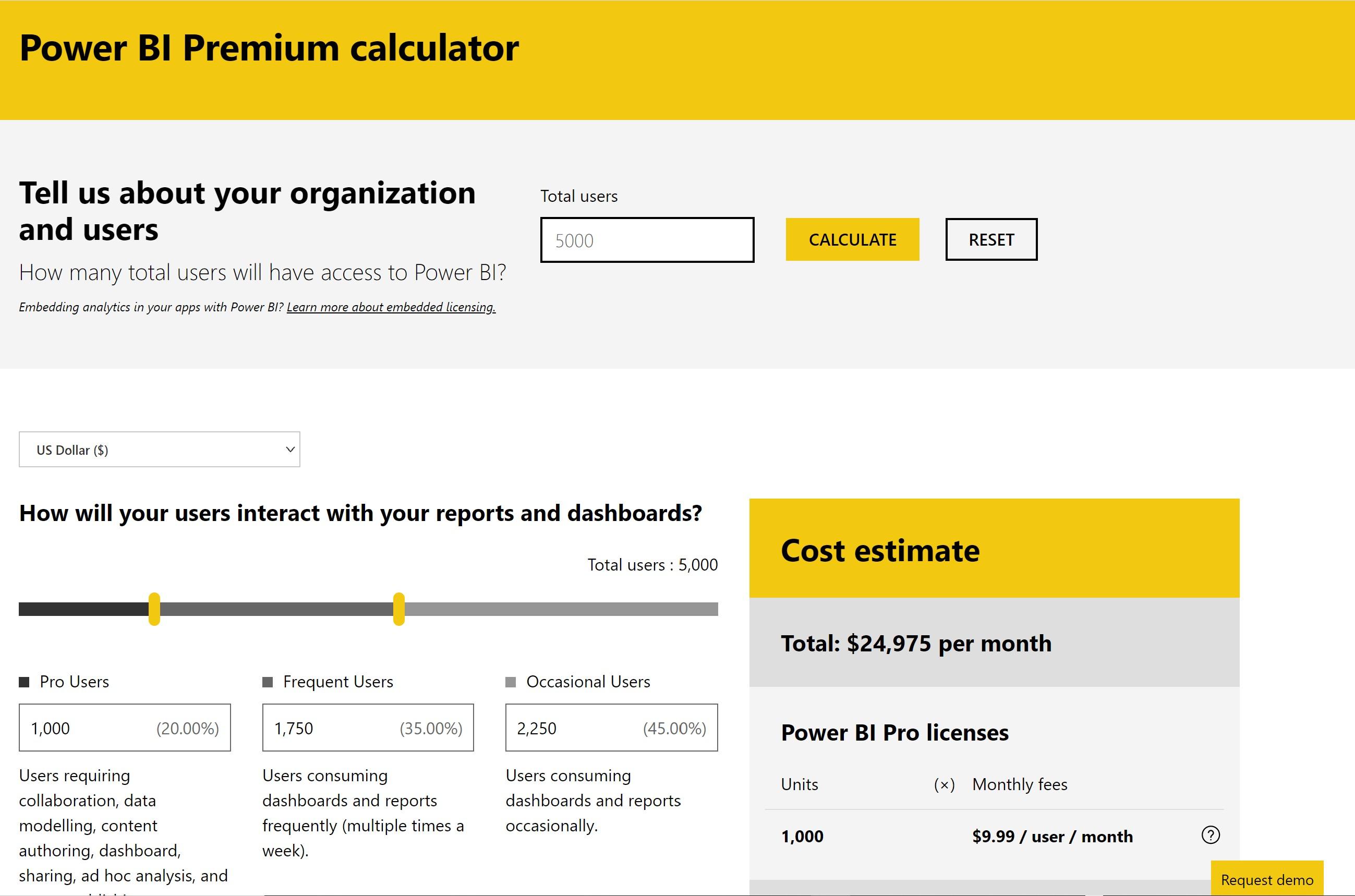 Power BI Premium Cost Calculator