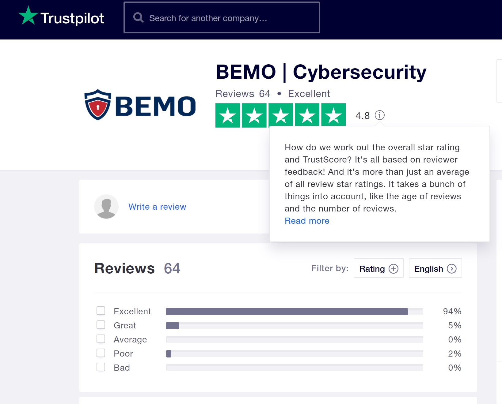 Trustpilot Reviews Rating
