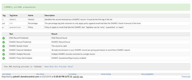 DMARC testing