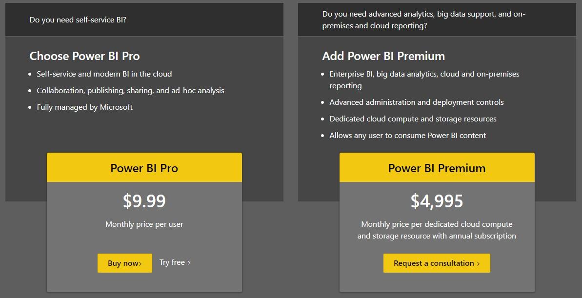 power bi pricing