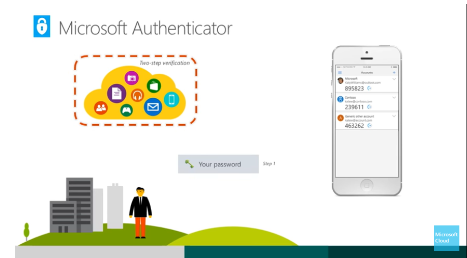 Office 365 Authenticator