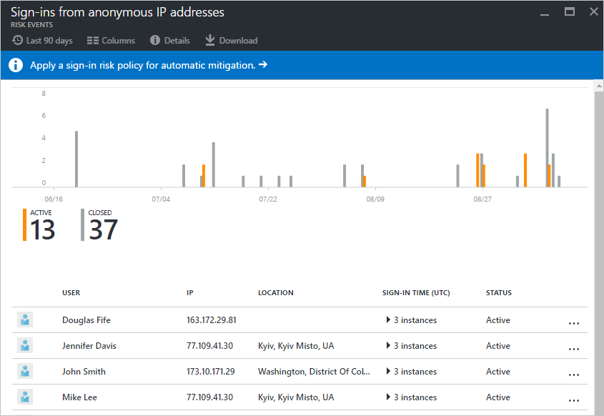 azure ad identity protection: sign-ins from anonymous IP addresses