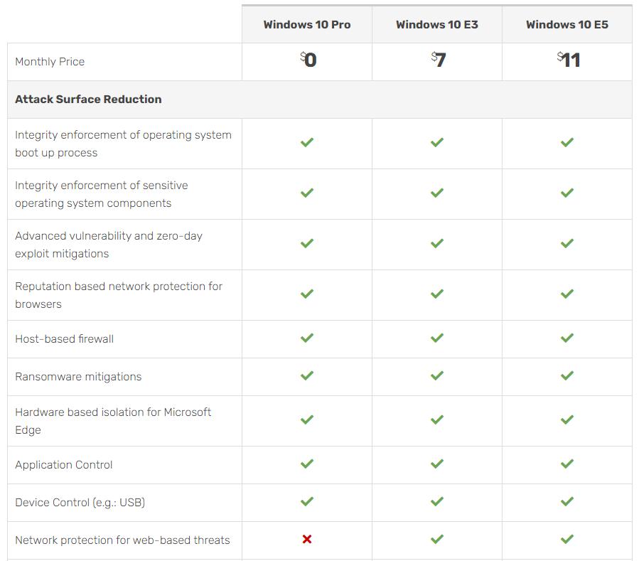 windows 10 pro vs enterprise table part 1