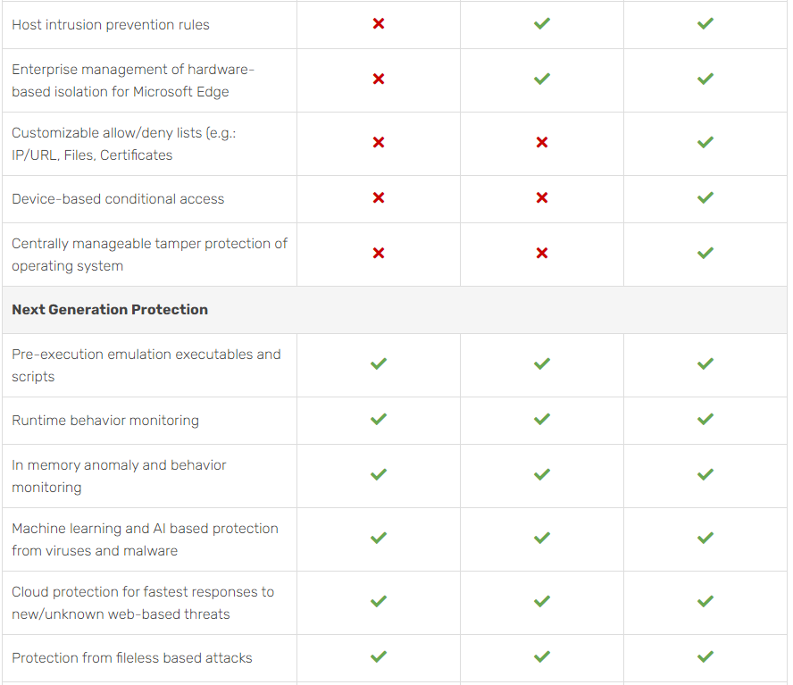 windows 10 pro vs enterprise table part 2