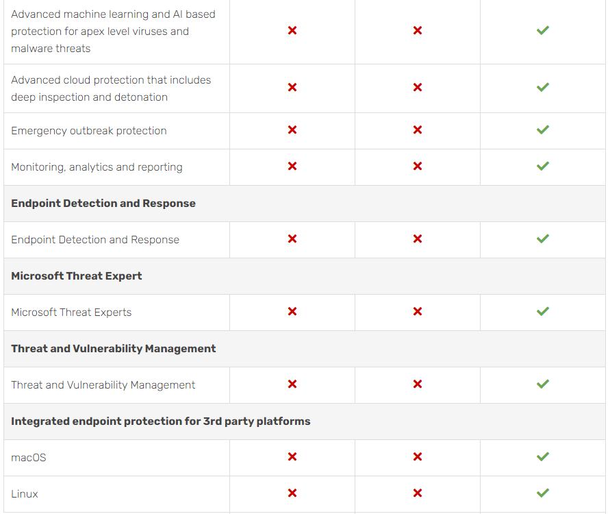 windows 10 pro vs enterprise table part 3