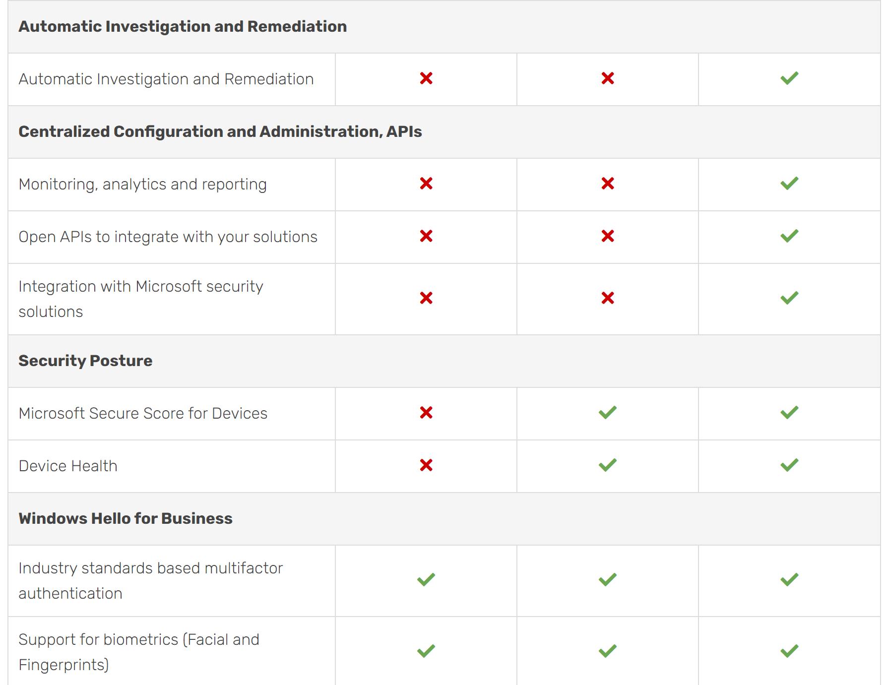 windows 10 pro vs enterprise table part 4