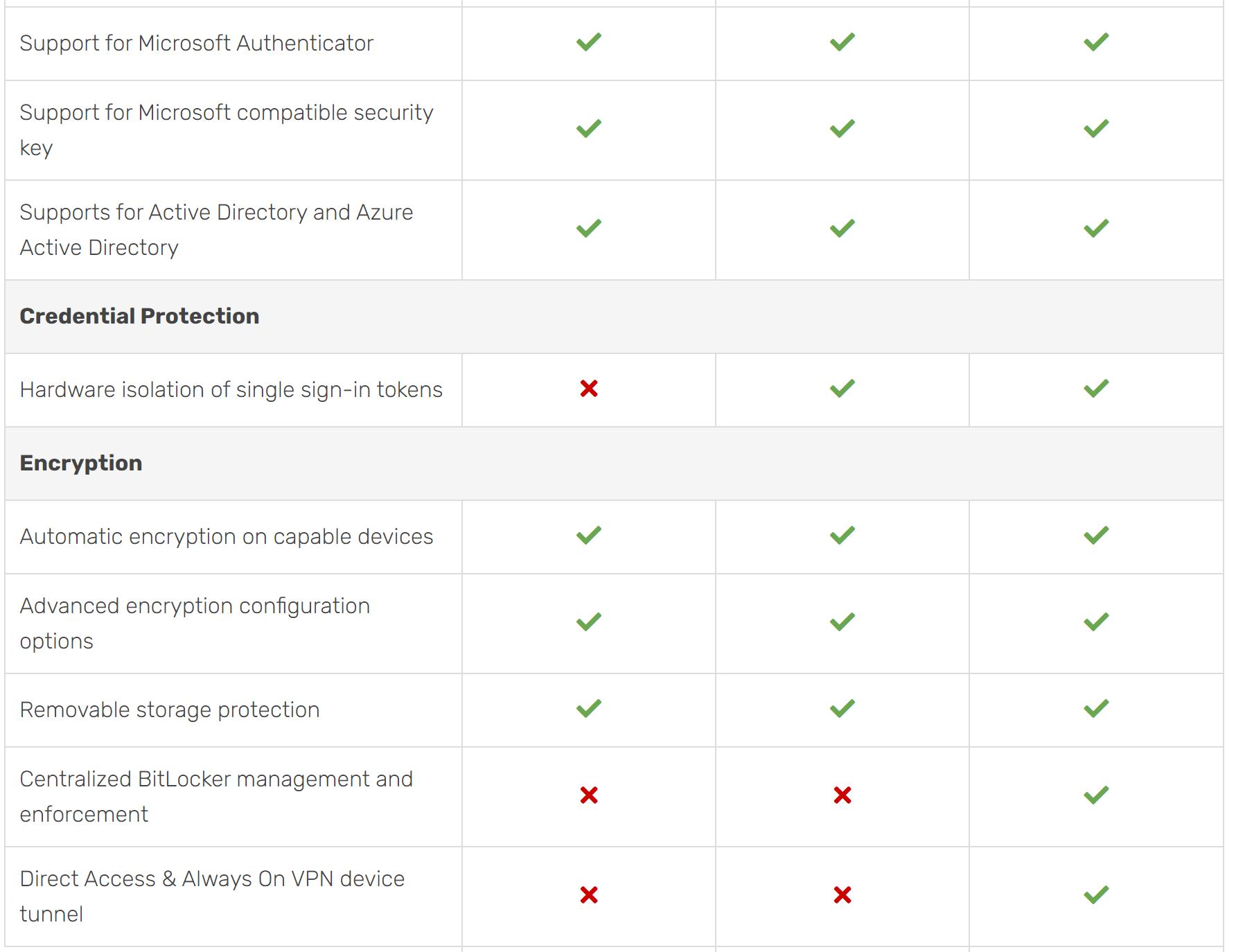 windows 10 pro vs enterprise table part 5